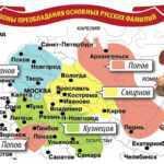Красивые русские фамилии и их значение